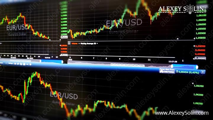 форекс forex график валютной пары евро доллар eur/usd финансовый мир алексей солин