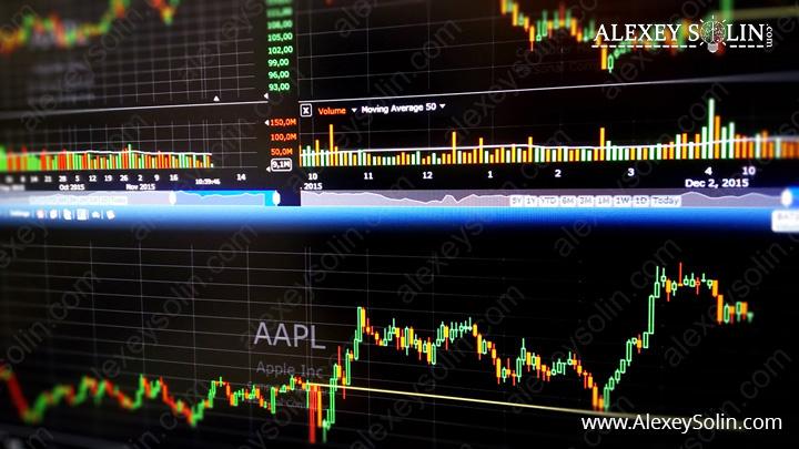 инвестиции трейдинг бизнес ценные бумаги график акции aapl apple алексей солин