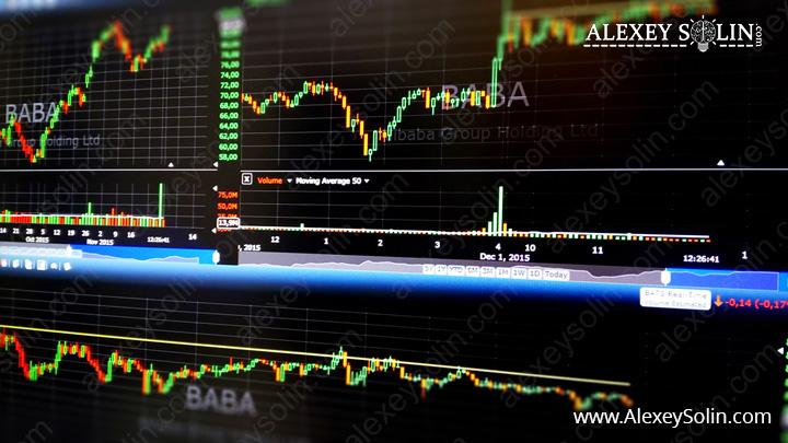 Alibaba акции график